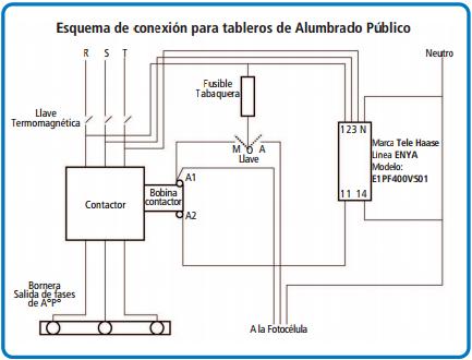 Aplicaci 243 N En Protecci 243 N De Alumbrado P 250 Blico Cpi