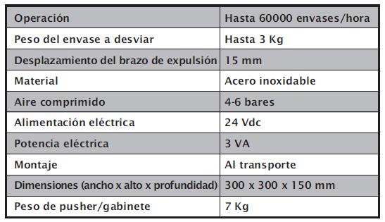 datos-tecnicos-pusher