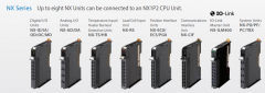 Módulo de celda de carga sobre Ethernet NX-RS1201 de Omron