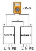Sistemas de alimentación redundante - Weidmüller